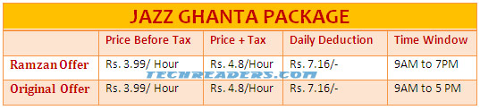 Jazz Ramazan Ghanta Offer