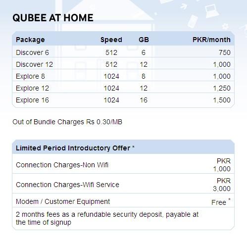 Qubee Tariff