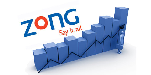 ZONG Leads Industry in Terms of Growth Rate in 2008-09