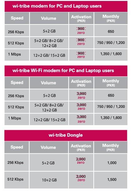 wi tribe extra 2GB