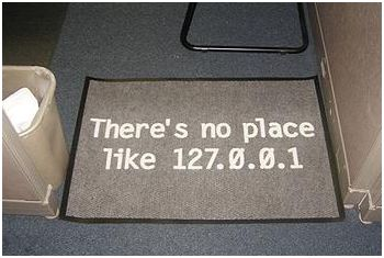 What is 127.0.0.1 IP Address?