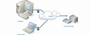 Online File Storage 300x117