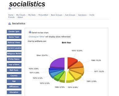 Facebook Socialistics Stats
