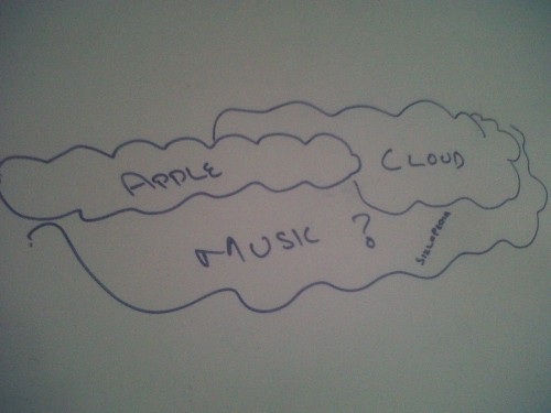 Apple Cloud Music