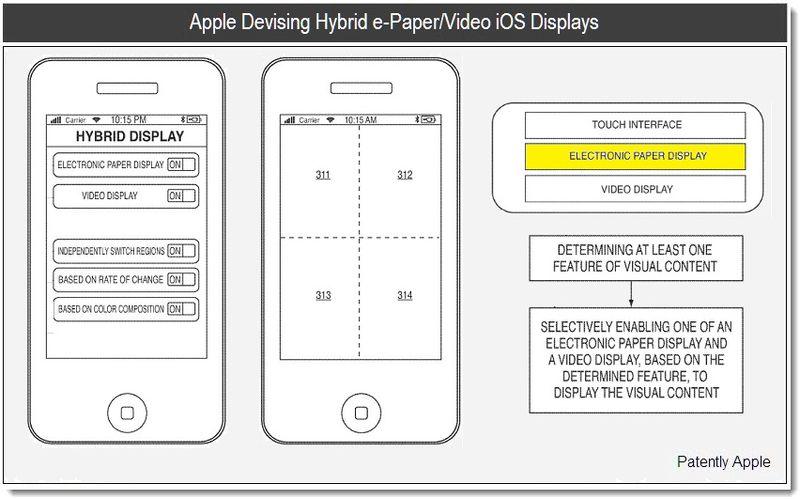 Primary Display Patent
