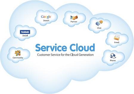 Launch Cloud Services