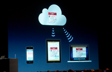 benefit Apples iCloud