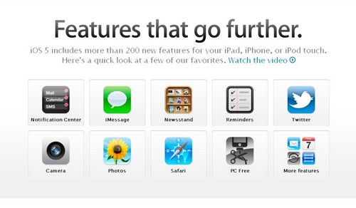 iOS Features