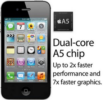 iPhone 4S5