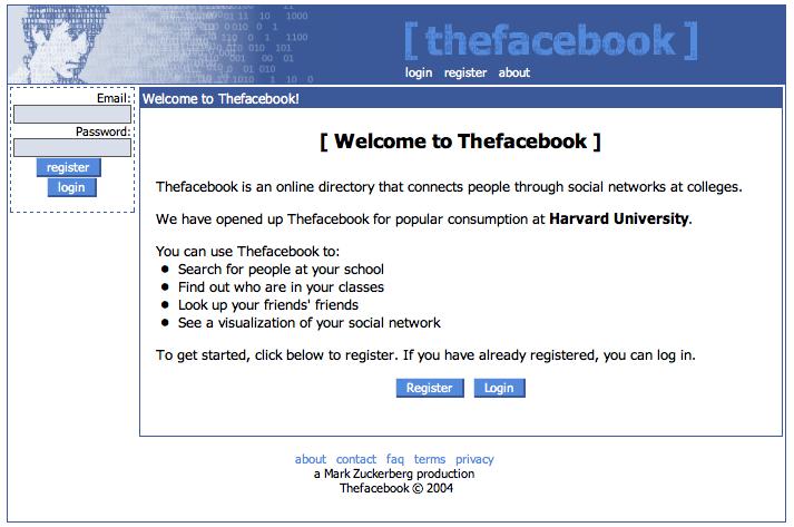 Facebook Beginning in 2004