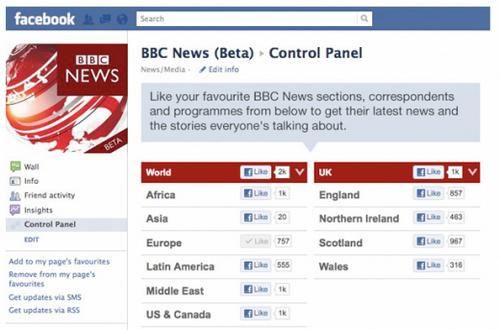 BBC News Control Panel