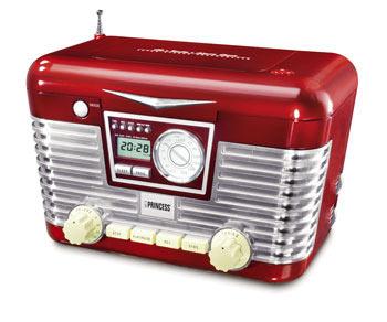 History of Radio- A Walk Towards History