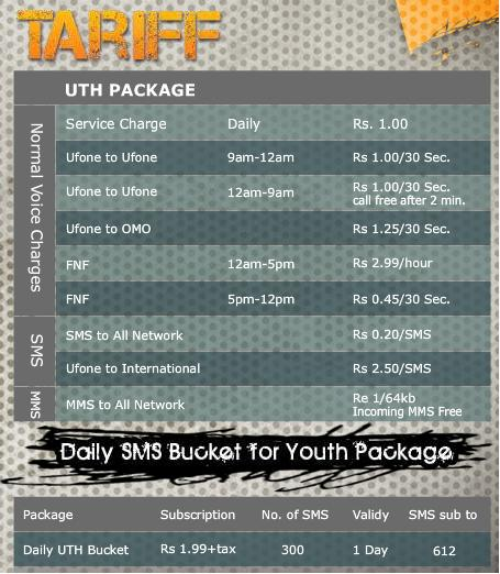 Ufone Uth Package for Youth